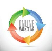 Real Estate Online Marketing